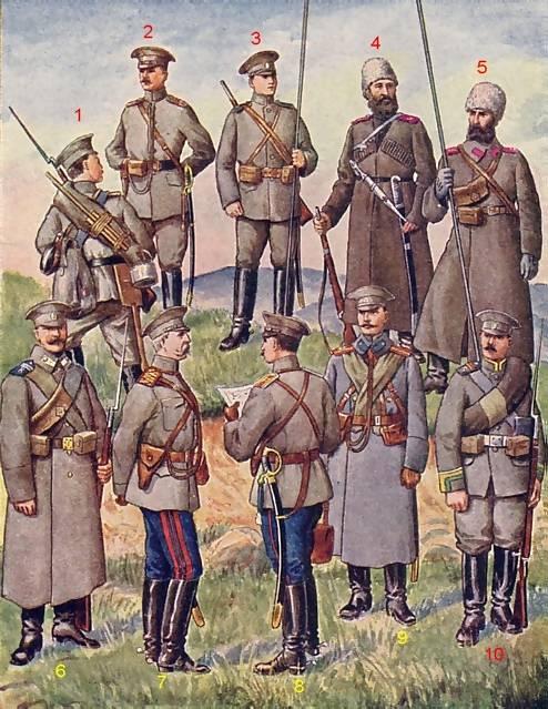 Russian Uniforms - The Patriot Files Forums