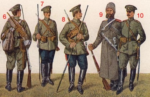 Russian Uniforms - The Patriot Files Forums