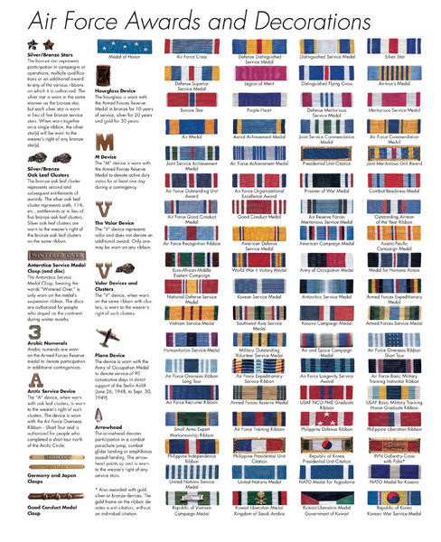 air force ribbon chart in order best 25 military ribbons