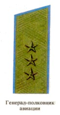 Colonel General of Aviation